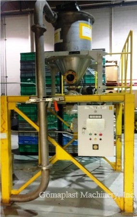 EVA Pellet Weighing System With Blower, Item # 1804